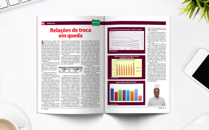 Revista AG: Relações de troca em queda
